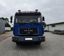 MAN 18.192 isothermal truck